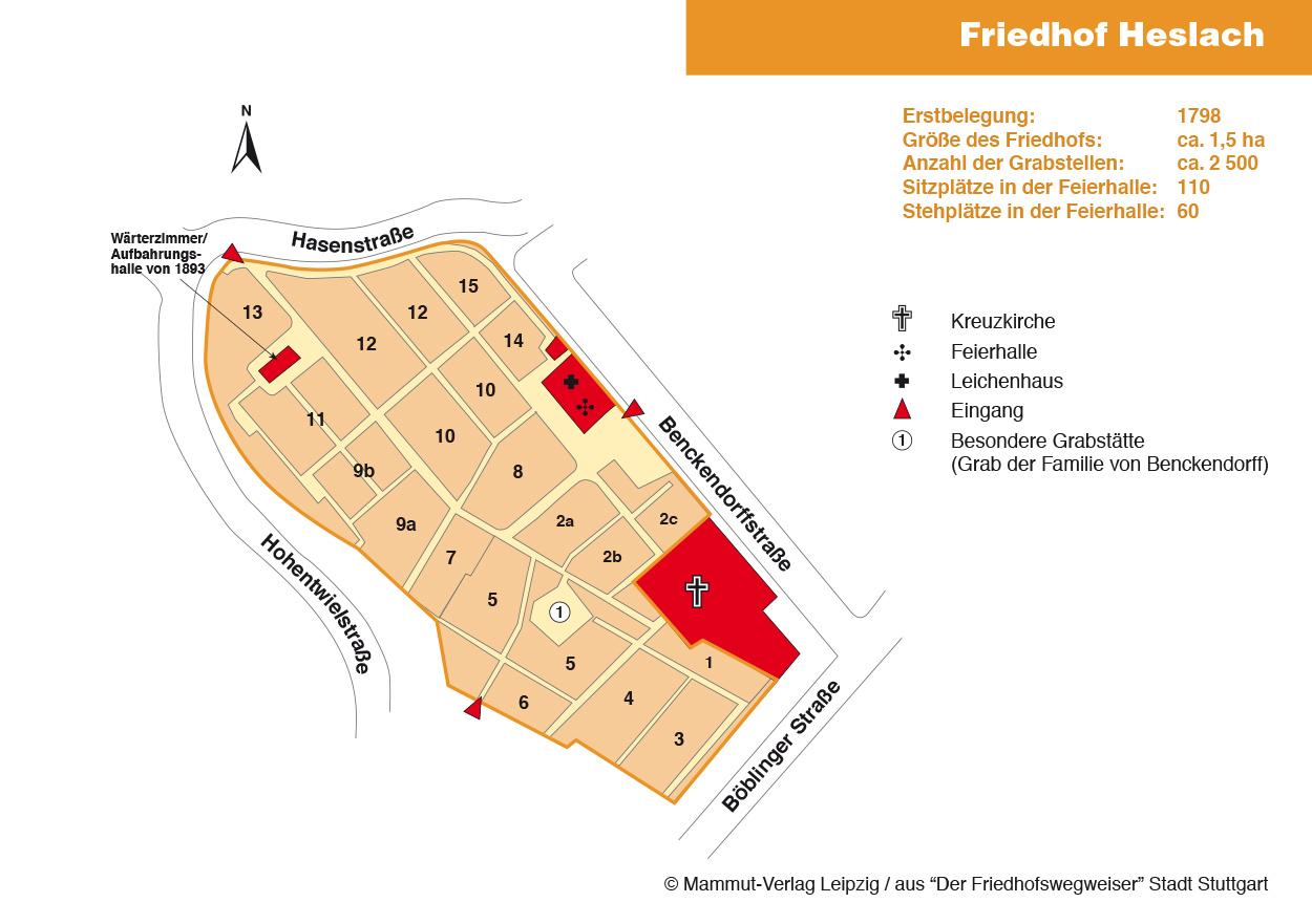 FWW-Stuttgart-Plan-HeslachFH